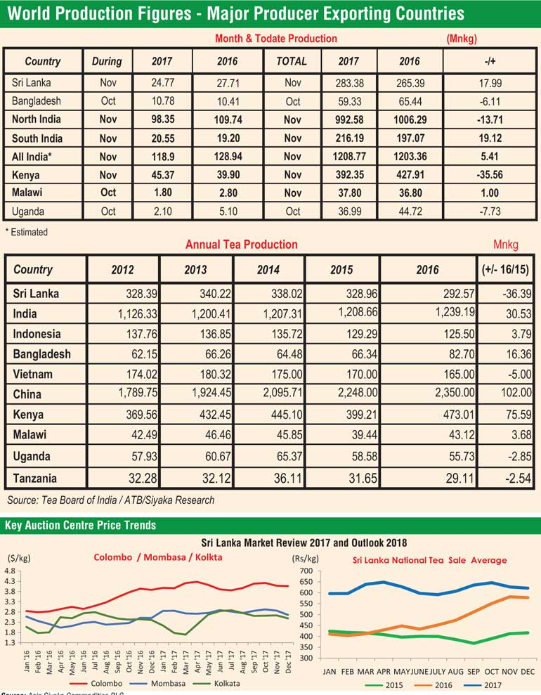 market share of telecommunication industry in sri lanka