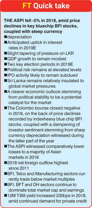 Sri Lanka Outlook 2019: Challenges and opportunities | Daily FT