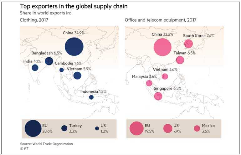 Export mantra in Vietnam: Lessons for Sri Lanka | Daily FT