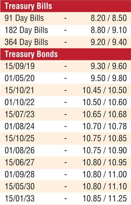 82f0f10f5a88 Weekly bill auction offer amount drops to 2-year and 9-month low ...