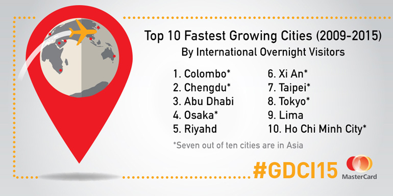 Colombo Fastest Growing City In MasterCard Global Destination - The 10 fastest growing destination cities of 2015