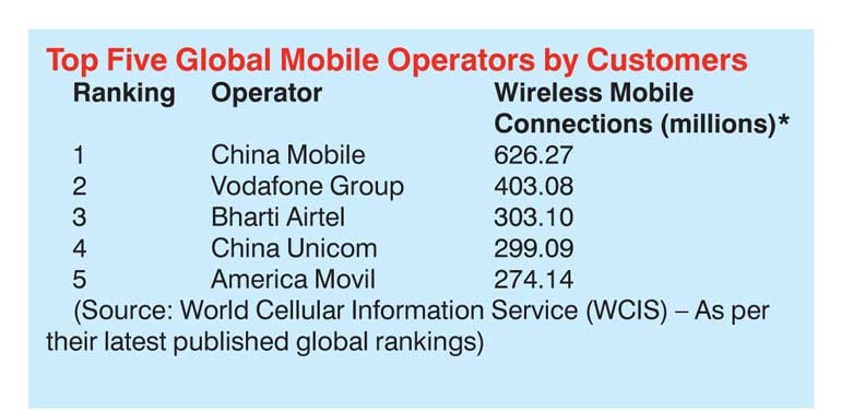 airtel worlds largest online retailer Drawing from that list here is the list of the top 10 tech brands in the world  it is the largest internet-based retailer in  worlds largest.