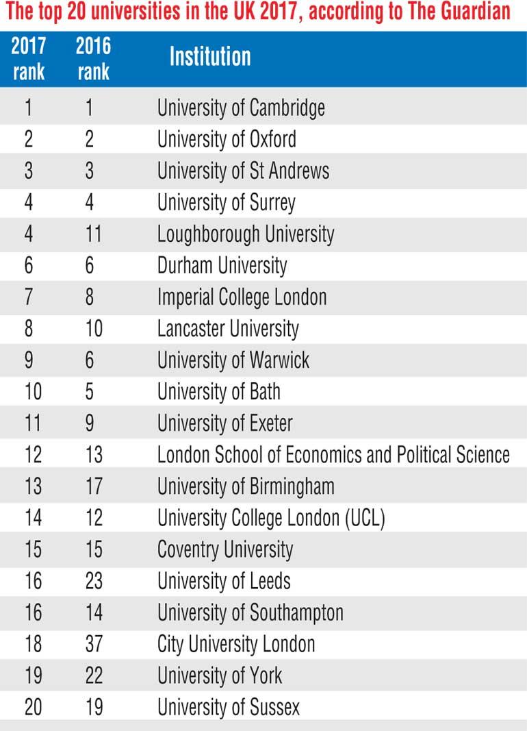 Best Fashion Universities Uk